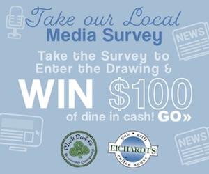 Sandpoint Idaho local media survey 2021