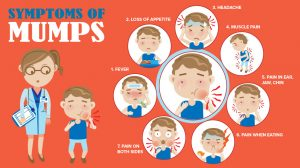 mumps-infographic-VCH-1